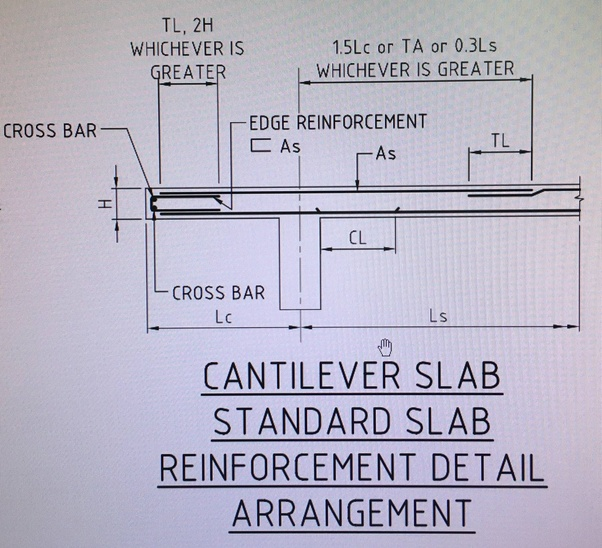 How can we design a cantilever slab? - Quora