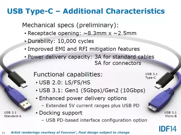 Will USB Type-C be backwards compatible? - Quora