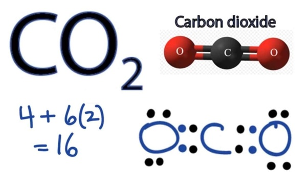 What Is The Total Valence Electron In Co2 Quora