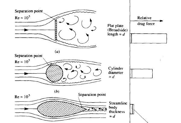 the formation of friction ridge skin Of friction ridge skin for individualization, especially its use as evidence kollman was the first to identify the presence and locations of the volar pads on the hands and feet (hale 1952, ashbaugh 1999.