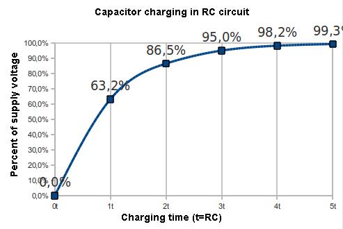 rc-zaman-sabiti
