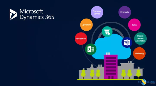 How does Microsoft Dynamics 365 help in sales? - Quora