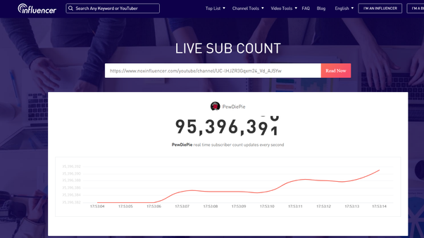 Where can I check the YouTube subscriber count of a specific