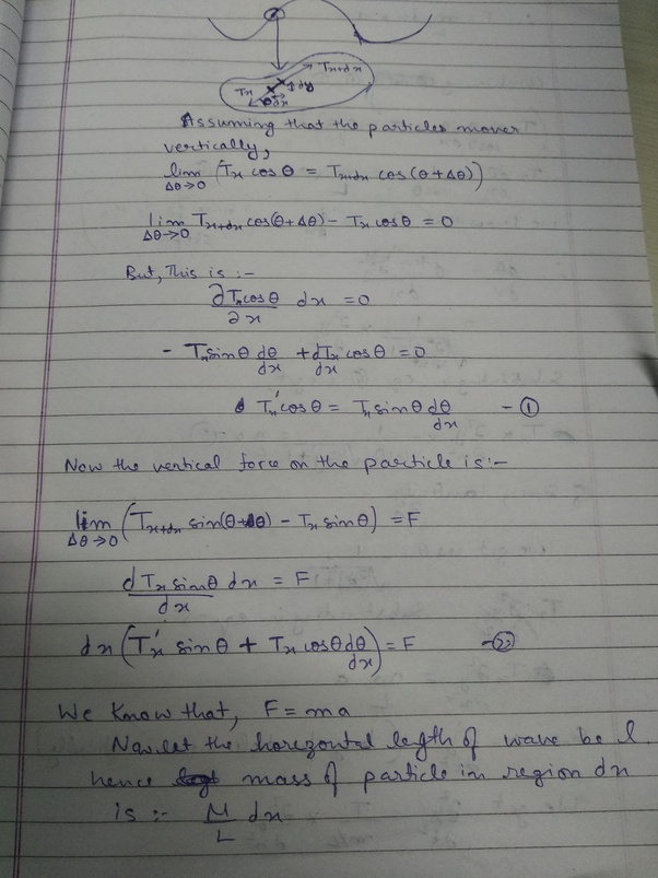 How to derive the speed of a transverse wave on a string - Quora