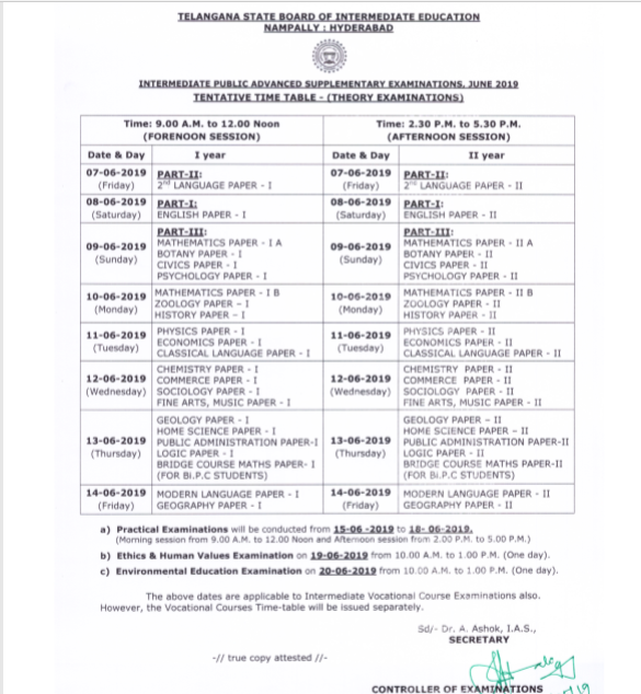 When will the Telangana supplementary 2019 exam dates be declared