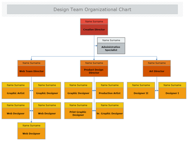 What Is A Good Tool To Create A Web Based Company Org Chart Quora