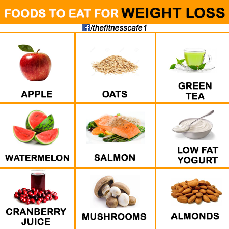 Good Foods To Eat While Dieting List