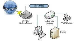 What is a bridge mode in a router? - Quora