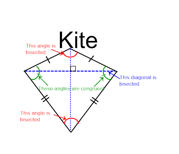 Is There A Shape Called Kite If So Why Isnt It Common Quora