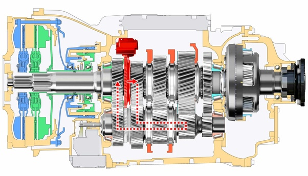 Why do driving enthusiasts prefer manual gearboxes over automatic? I