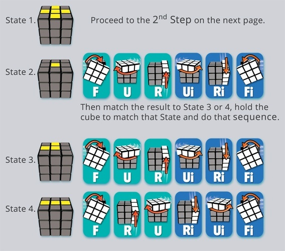 solve rubiks cube diagram 8 pin cube relay diagram 12v how to solve these position of rubik's cube - quora #14