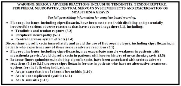 Trichomonas ciprofloxacin, Az antibiotikumok egyéb csoportjai - EgészségKalauz