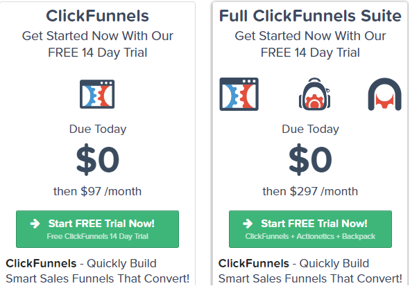 What are ClickFunnels? - Quora
