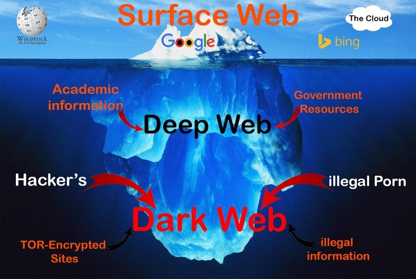 Web links deep porn