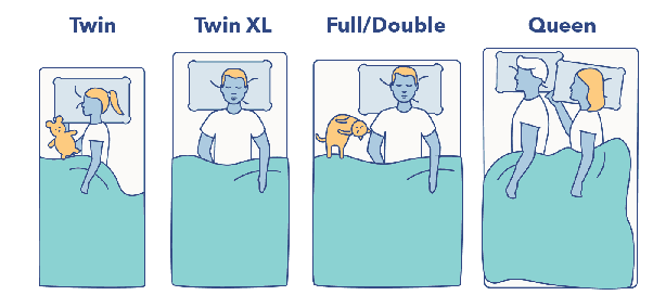 The Difference Between Double Beds, Twin Bed Vs Queen Size
