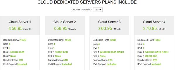 Savage lands dedicated server setup