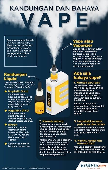 Apakah Penggunaan Vape Benar Benar Menurunkan Pengguna Rokok