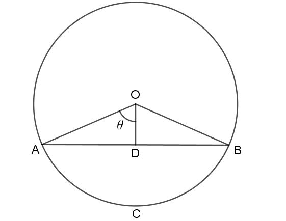 A Chord Of A Circle Creates A Circular Segment Of Area P And P