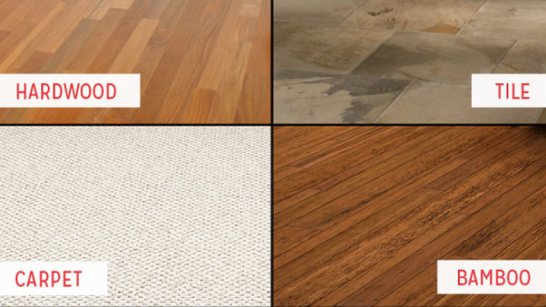 What Are The Different Types Of Flooring Quora