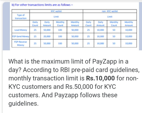 What is the maximum limit of PayZapp in a day? - Quora