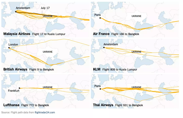 Was the flight path of Malaysian Airlines MH17 considered to be safe ...