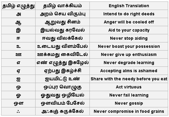 Let me speak meaning in tamil