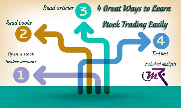 Before Investing It Is Always Wise To Learn The Basics Of Stock Market Possible Quickly Modern Technology Has Brought