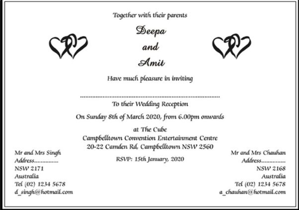 What are some wedding invitation card wordings to give it to friends