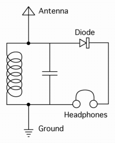 is there a website which has an electronics circuit database quora rh quora com