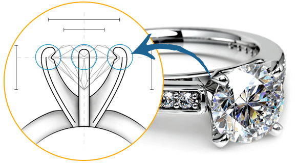 How Many Types Of Diamond Ring Setting Are There Quora