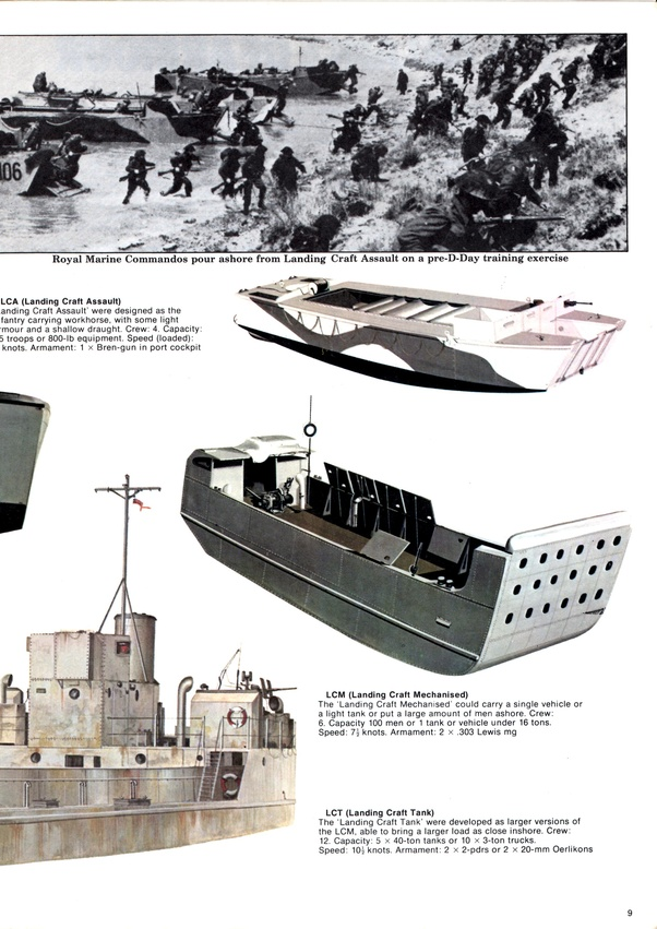 Did the floating tanks on D-Day have any actual effect on