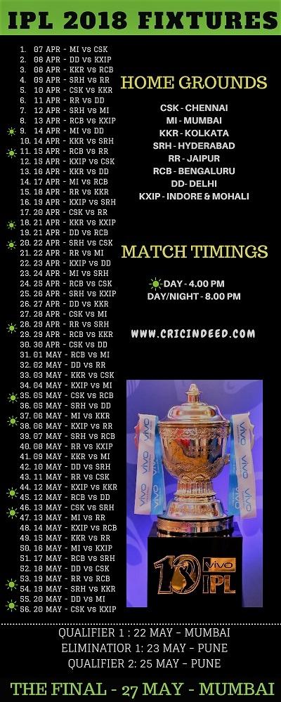 Ipl 9 Match List Pdf