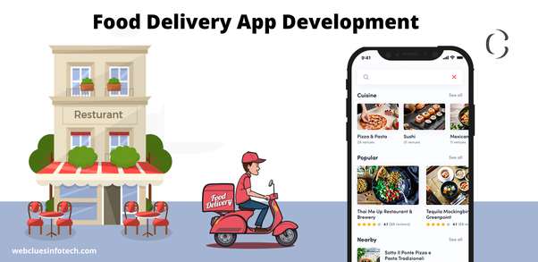 How much should it cost to develop a food delivery app on