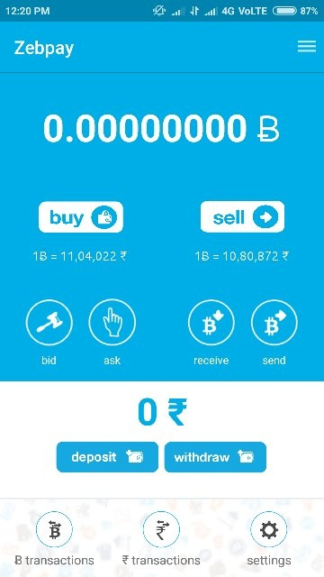zebpay bitcoin prezzo bitcoin vs berretto da mercato usd