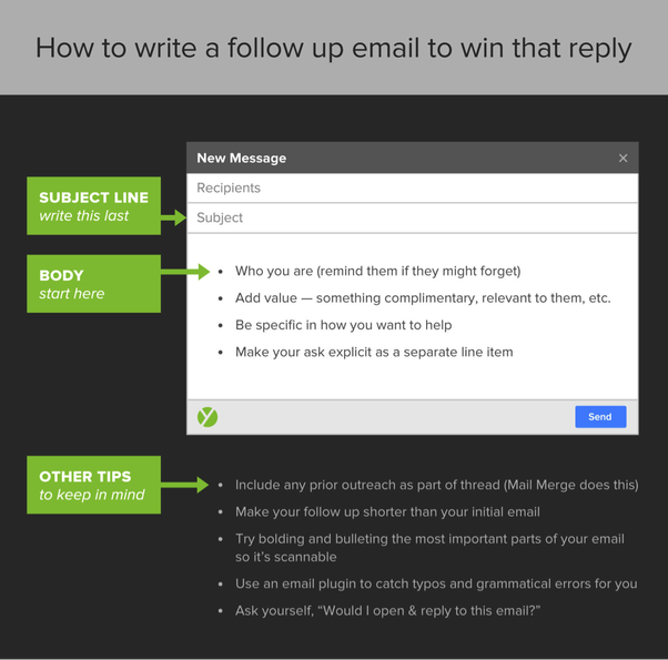 gentle follow up email sample