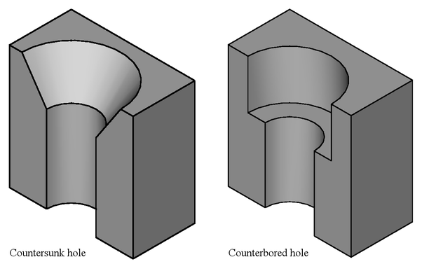 What Is The Difference Between A Countersink And A