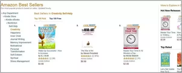 Whats the best launch strategy for a book what are some of the it peaked at 2579 on kindle fandeluxe Gallery