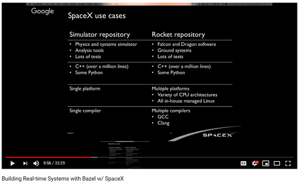 What's the programming language used by Space X to land the 1st