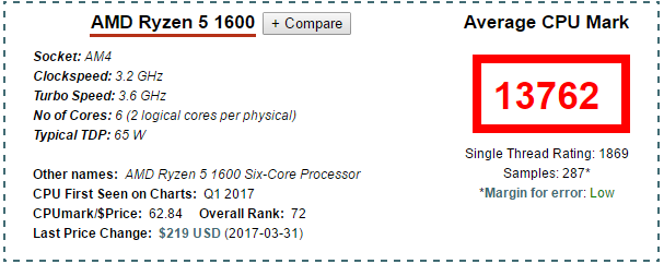 Which Is Better For Gaming The I5 7600k Vs The Ryzen 5 1600 Quora