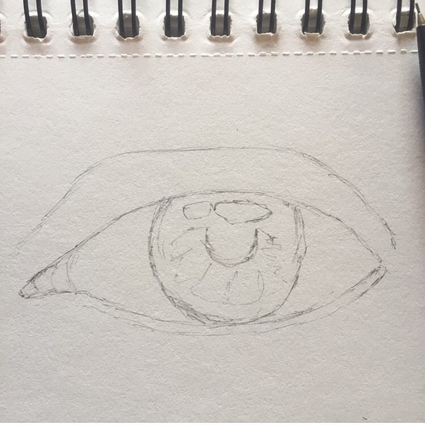 How To Draw Eyes Step By Step Quora