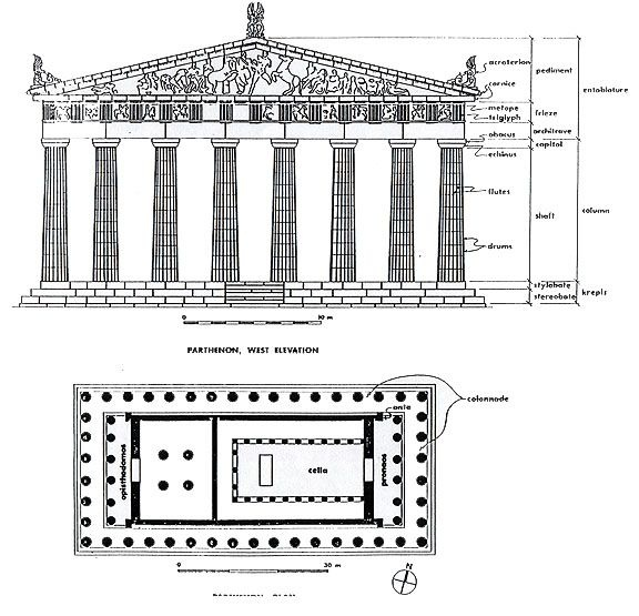 what are the dimensions of the pantheon
