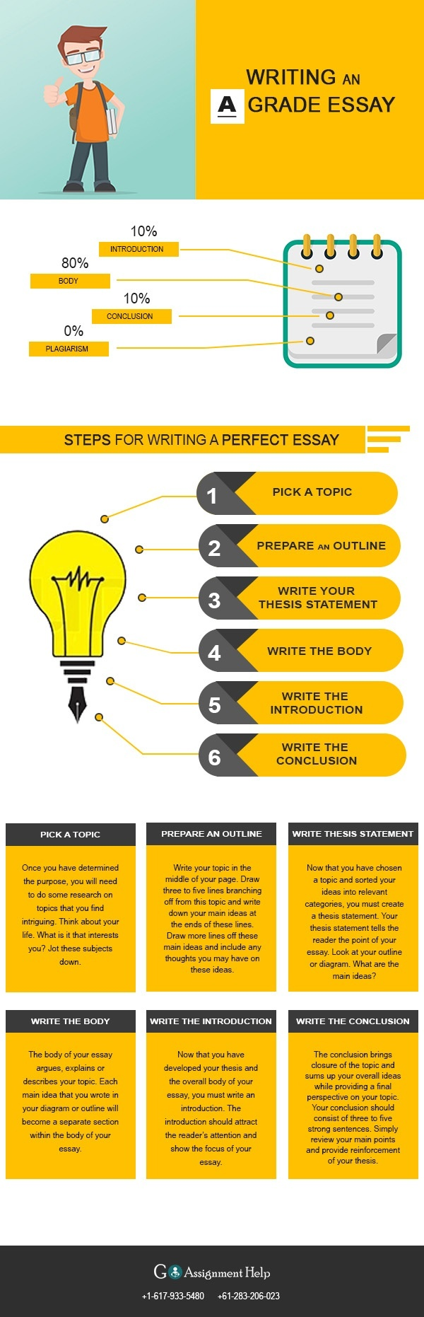 Essays On Water Here Is An Infographic Explaining  Steps For Writing An Essay To Score A  Grade Essay Topics High School also Why Writing Is Important Essay Essay Writing Tips How Do I Write A Topic Sentence In Essay Writing  Bob Marley Biography Essay