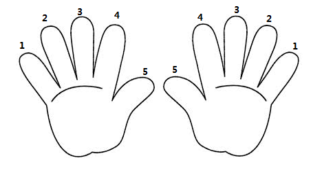 coloring pages counting fingers - photo#22