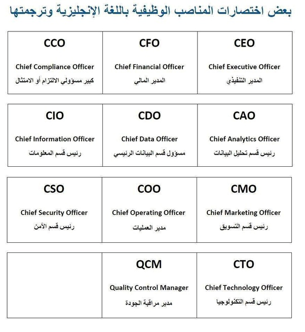 ما الذي يقوم به الرئيس التنفيذي Ceo تحديدا ولماذا راتبه عالي جد ا Quora