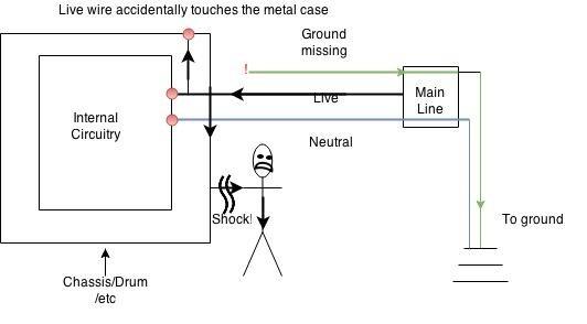 Dawlance Washing Machine Wiring Diagram - Wiring Diagrams Schematics