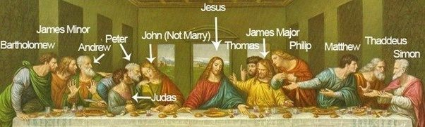 In The Last Supper by ...