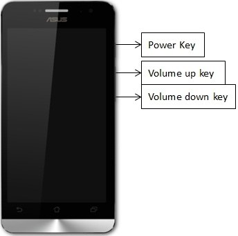 choose key settings choose tap and hold to get screenshot navigate to the screen you want to capture press and hold