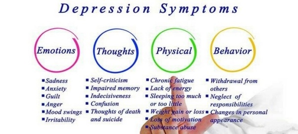 what are the causes of bpd
