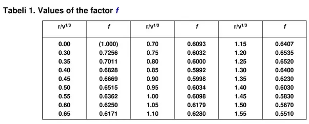How Is Surface Tension Determined By The Drop Count Method Quora