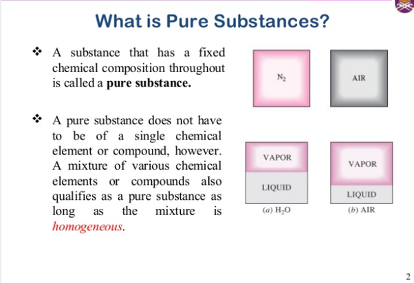 What Is A Pure Substance In Thermodynamics Quora